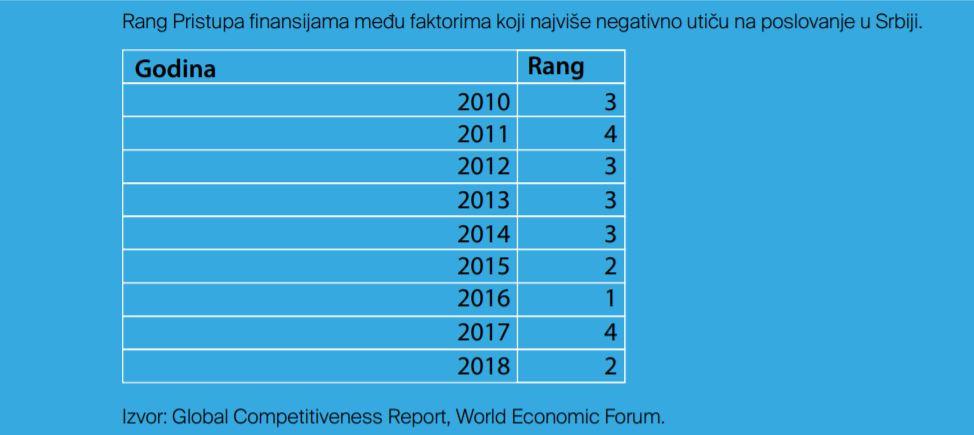 Zašto je za Srbiju bolje da proda državne banke?