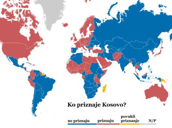 Kako su SAD i Rusija uticale na (ne)priznavanje Kosova? Analiza